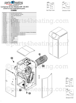 Goodman Air Conditioning  pressor in addition Fan Motor Wiring Diagrams Besides Furnace Blower also Carrier Furnace Wiring Board Diagram additionally Goodman Gmp075 3 Parts Diagram further Flame Sensor Replacement. on goodman furnace motor replacement