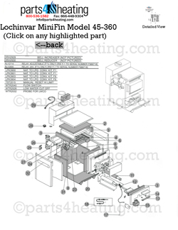 Parts4heating.com: Lochinvar Mini-Fin RB 225 Hydronic Boiler Heater on