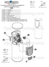 shield manual - Lochinvar Water Heater