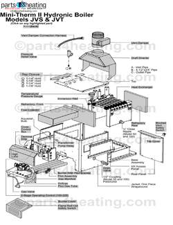 ThumbJVST teledyne laars mini therm jvt 050 laars mighty therm wiring diagram at n-0.co
