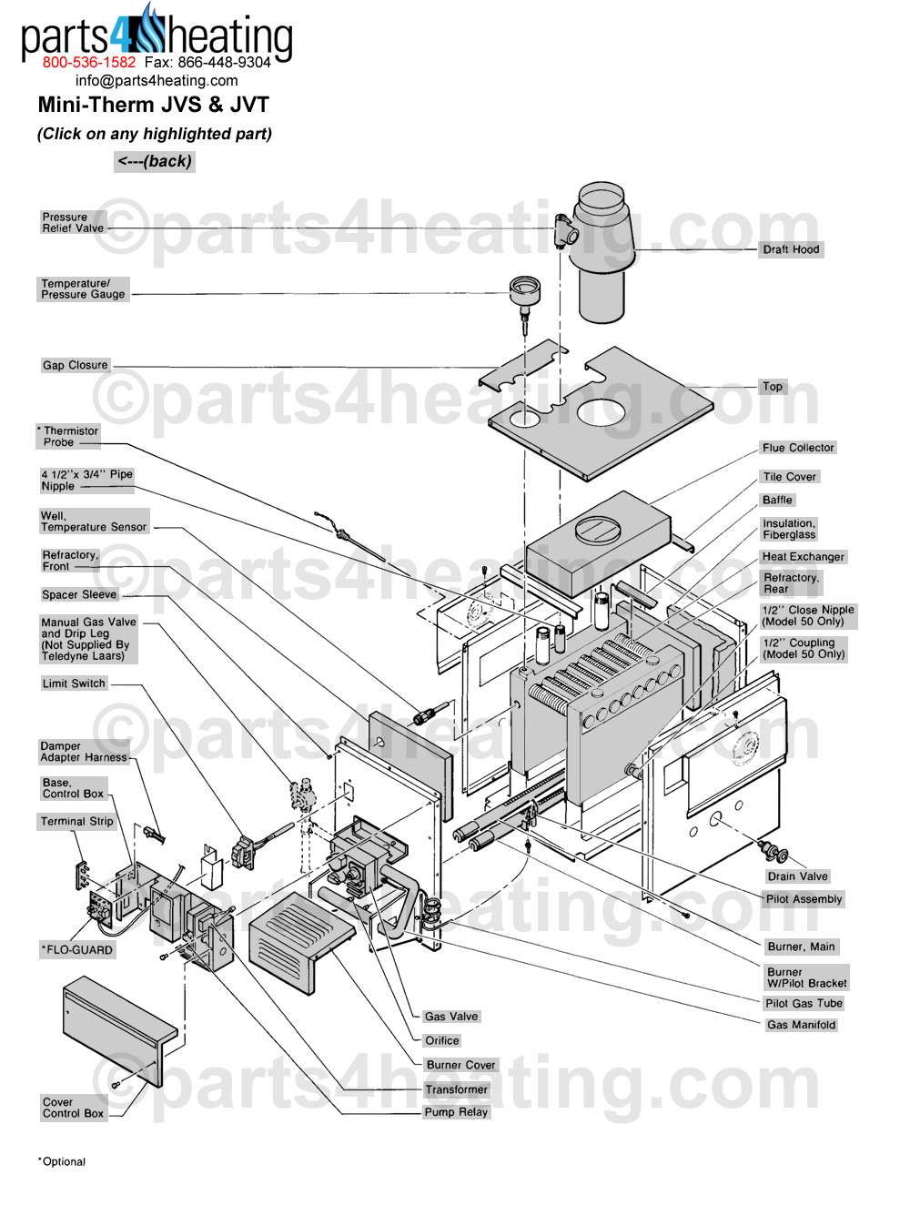 Jvs Jvt Heatmaster Outdoor Furnace Wiring Diagram Clickable Parts